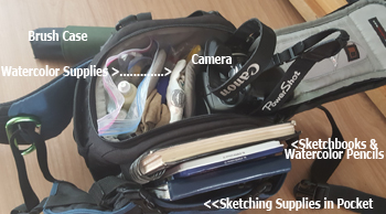 inside Art camera bag